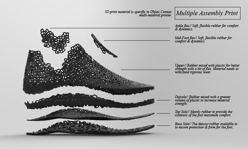 diseño calzado impresora 3D