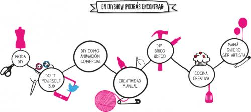 que-es-diy-show