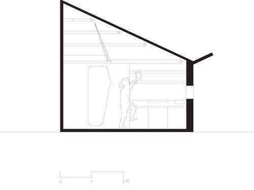 Diseños del apartamento