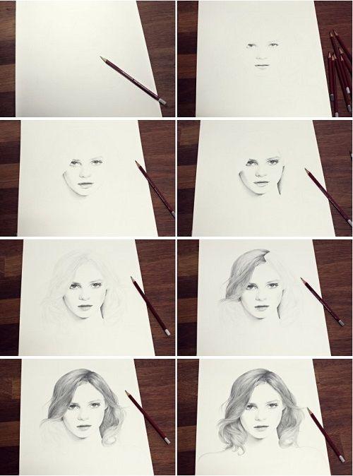 proceso de pintura