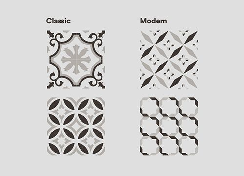 diseños hidraulik alfombras inspiracion baldosas modernistas