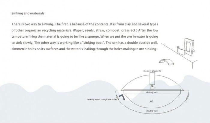 prototipos urnas funerarias de diseno futuro flotan en el agua flotantes design for death 4