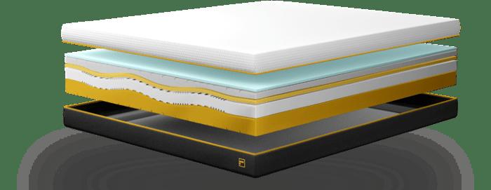 Capas de un colchón Loverty